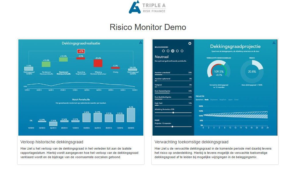 Risk Monitor Pensioenfonds