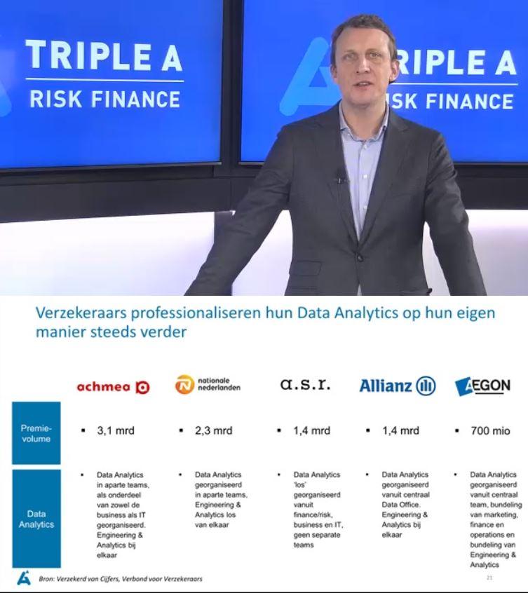 Webinar Data Analytics voor verzekeraars